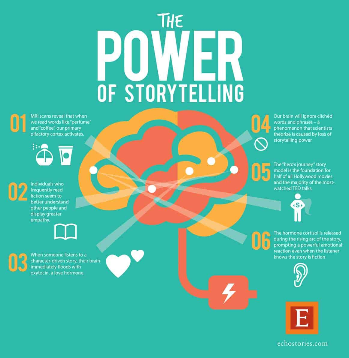 The Power of Stories and the research behind Storytelling Science