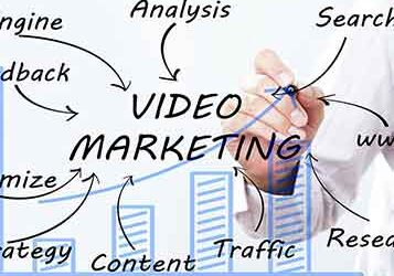 Build a Video Marketing Strategy for Your Business