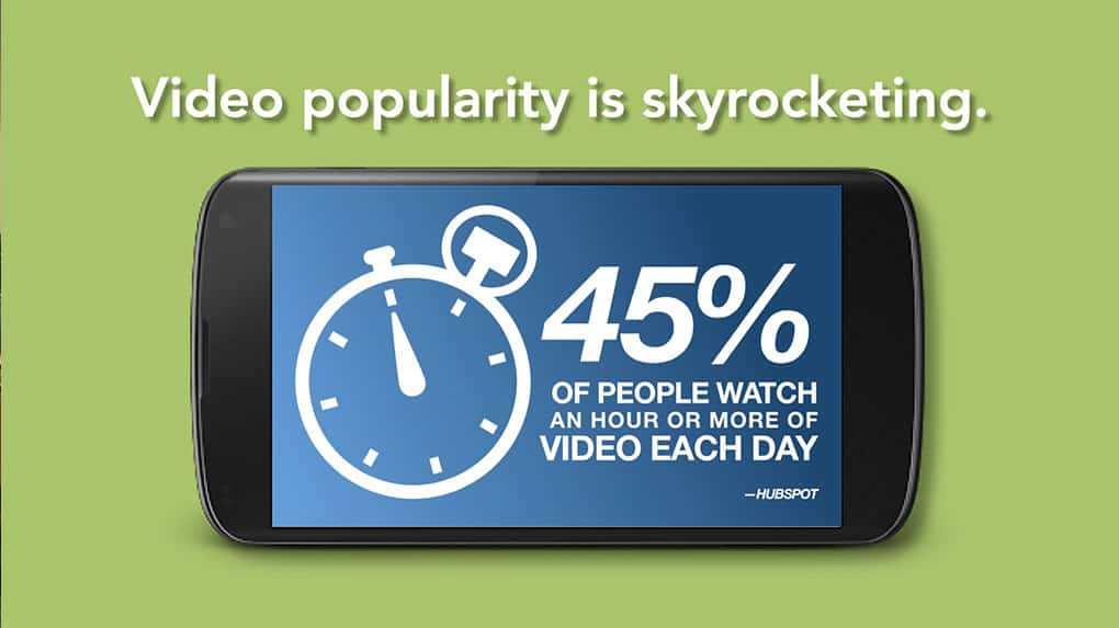 The popularity of video is skyrocketing.
