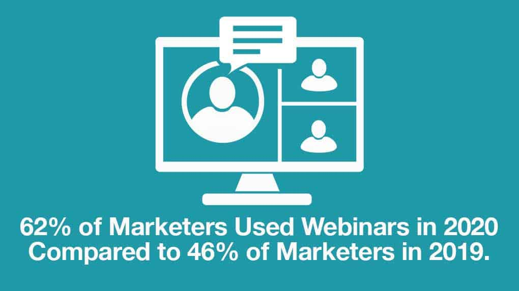 2020 was also a big year for Webinars